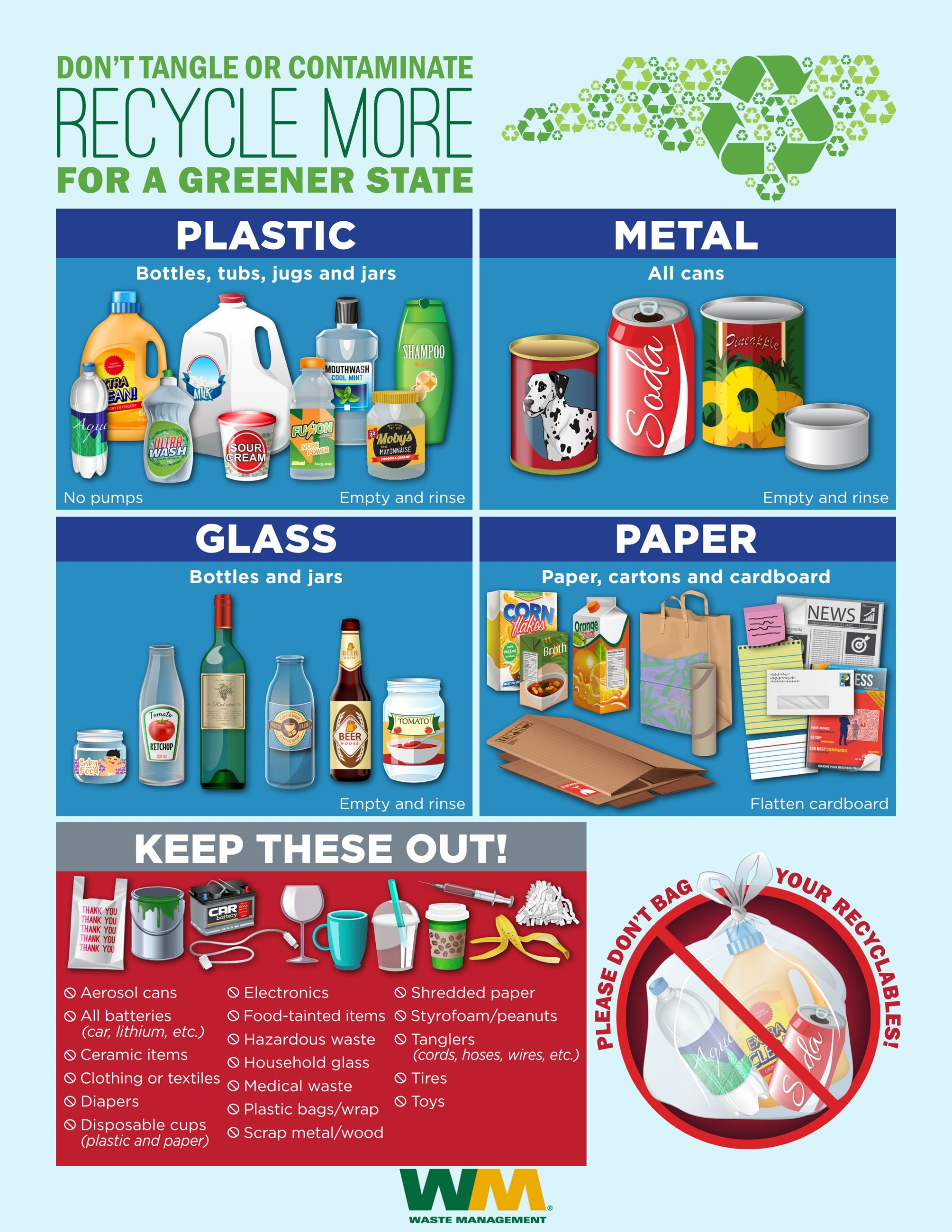 All Accepted Recycling Graphic